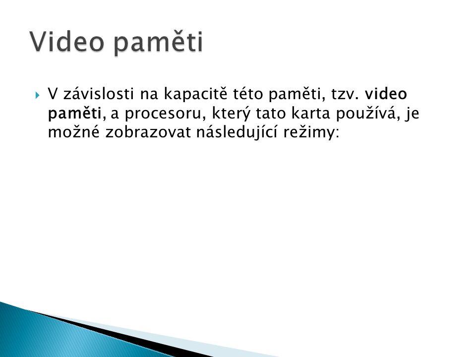 Video paměti