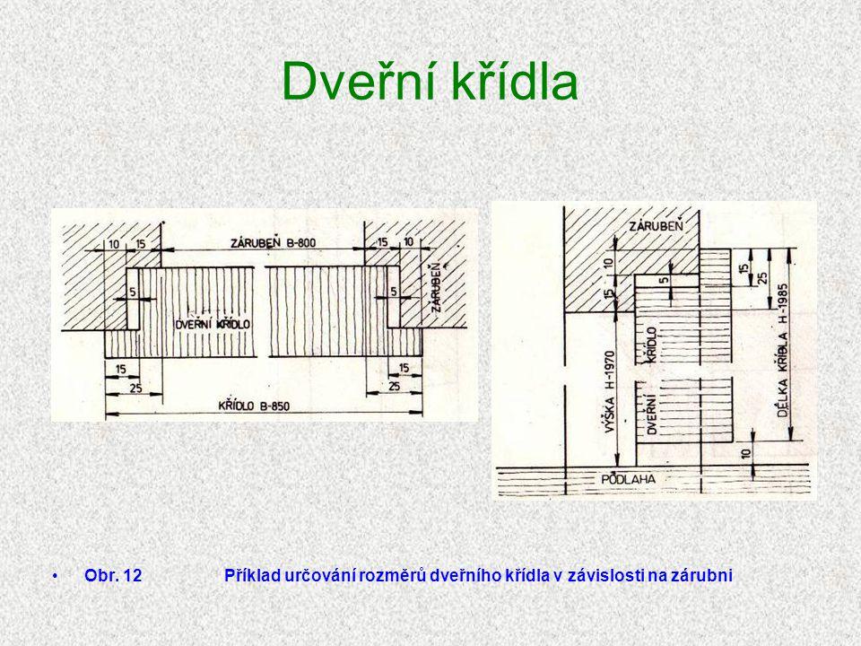 Dveřní křídla Obr. 12 Příklad určování rozměrů dveřního křídla v závislosti na zárubni