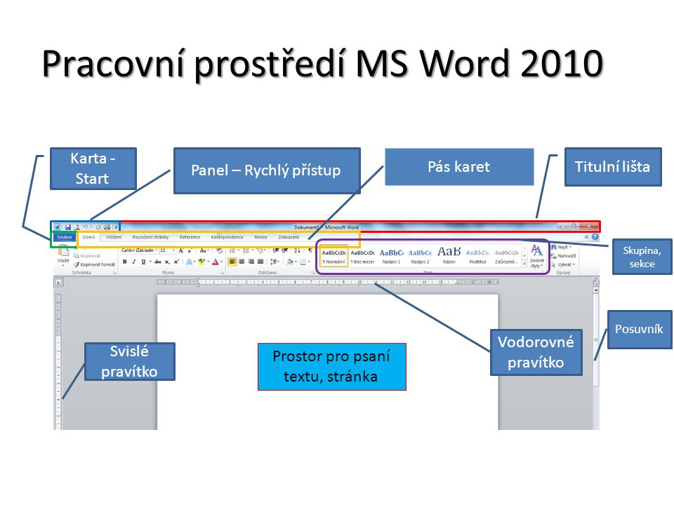 Pracovní prostředí MS Word 2010