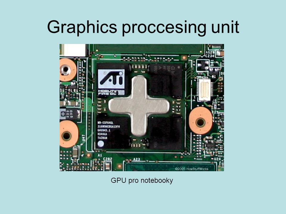 Graphics proccesing unit