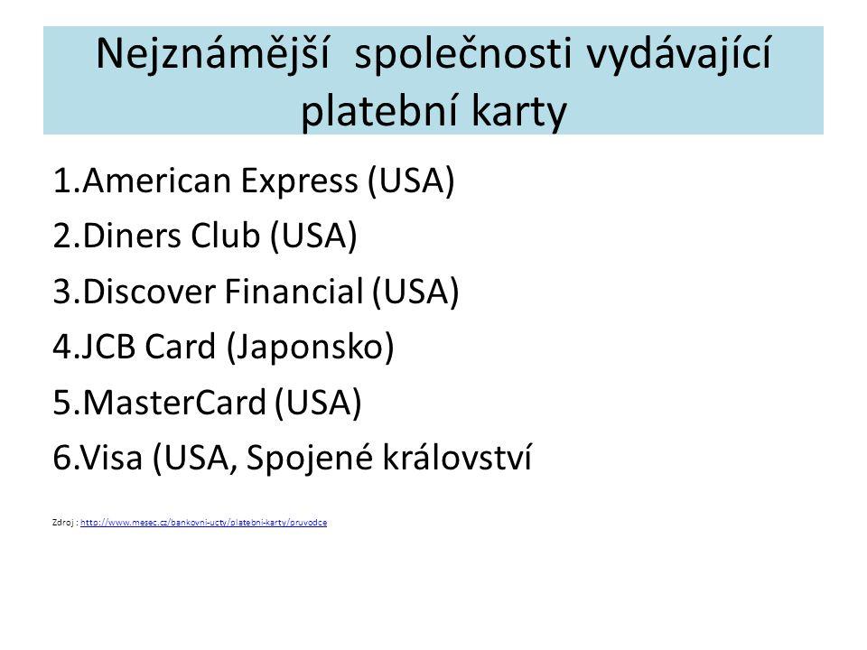 Nejznámější společnosti vydávající platební karty