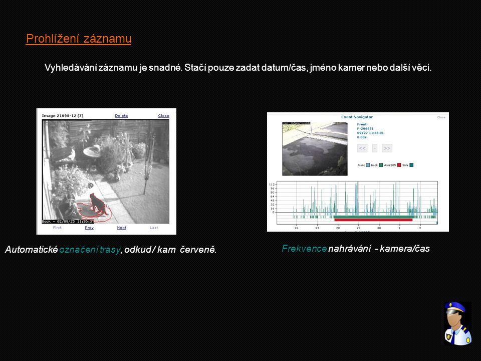 Frekvence nahrávání - kamera/čas