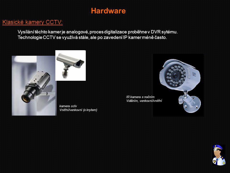 Hardware Klasické kamery CCTV: