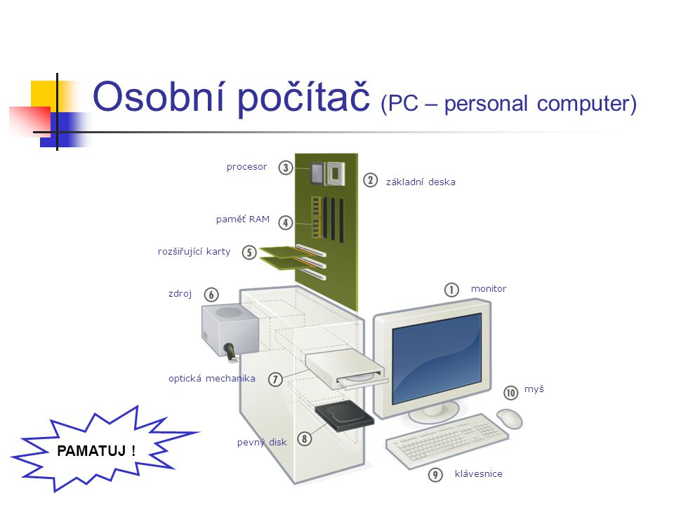Osobní počítač (PC – personal computer)
