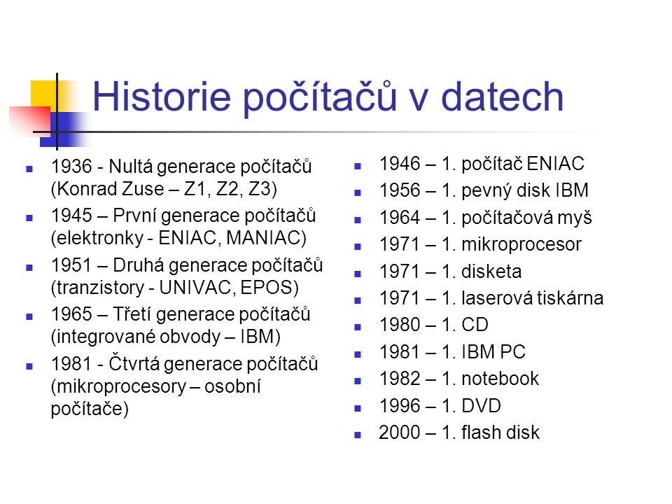 Historie počítačů v datech