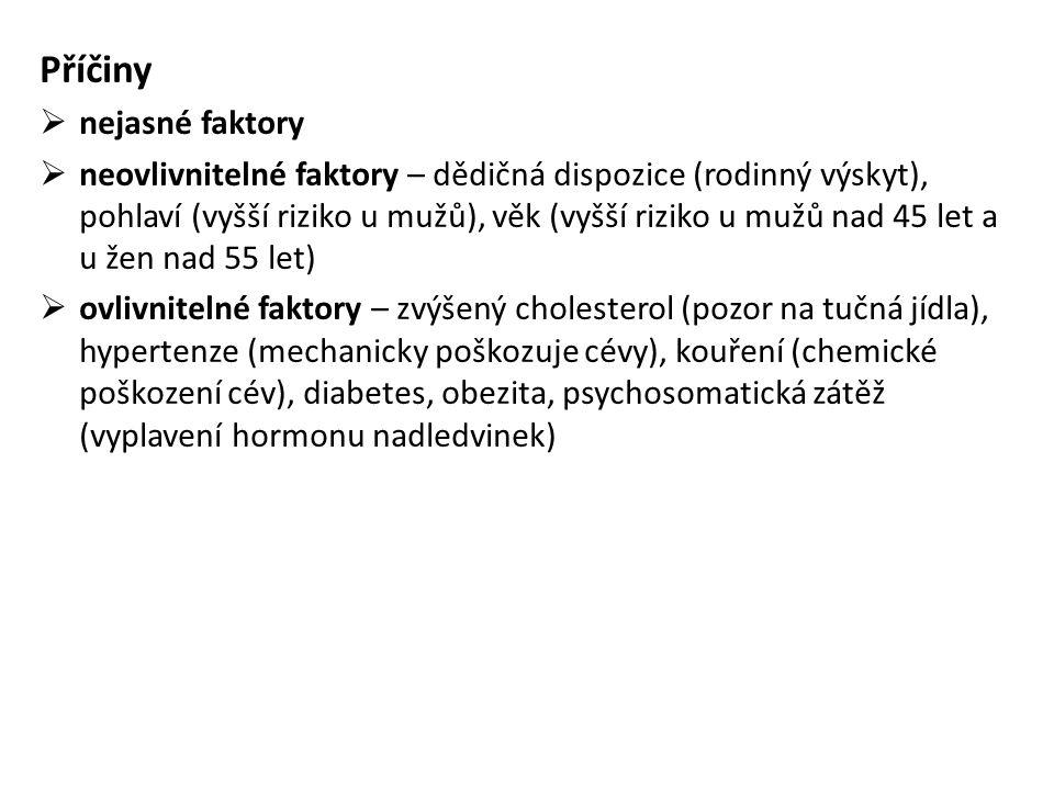 Příčiny nejasné faktory