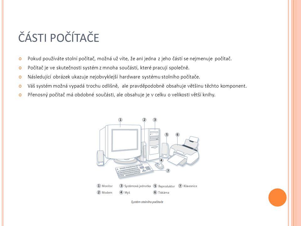 ČÁSTI POČÍTAČE Pokud používáte stolní počítač, možná už víte, že ani jedna z jeho částí se nejmenuje počítač.