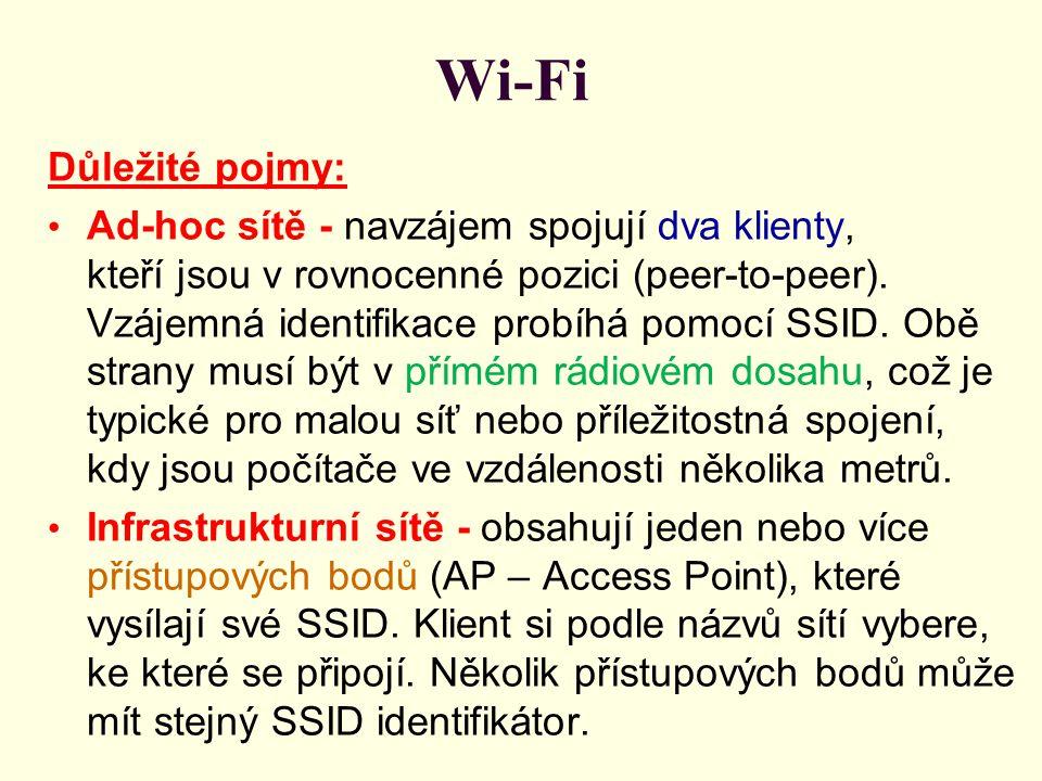 Wi-Fi Důležité pojmy: