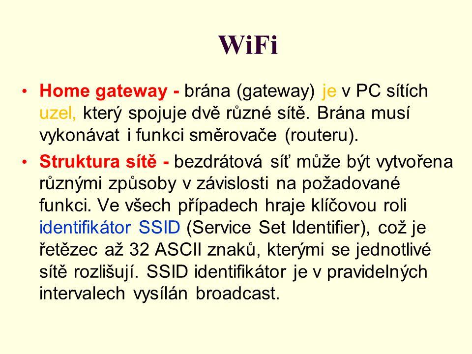 WiFi Home gateway - brána (gateway) je v PC sítích uzel, který spojuje dvě různé sítě. Brána musí vykonávat i funkci směrovače (routeru).