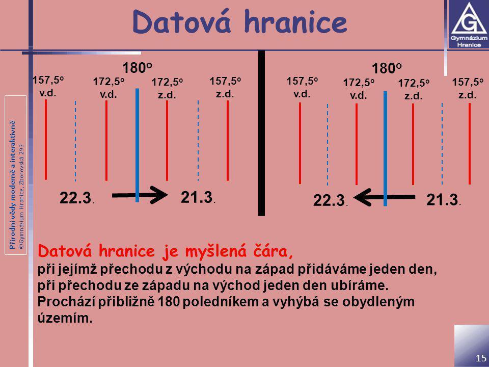 Datová hranice 22.3. 21.3. 22.3. 21.3. Datová hranice je myšlená čára,