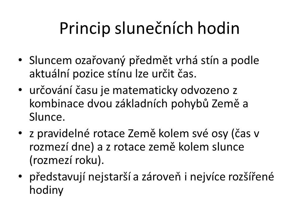 Princip slunečních hodin