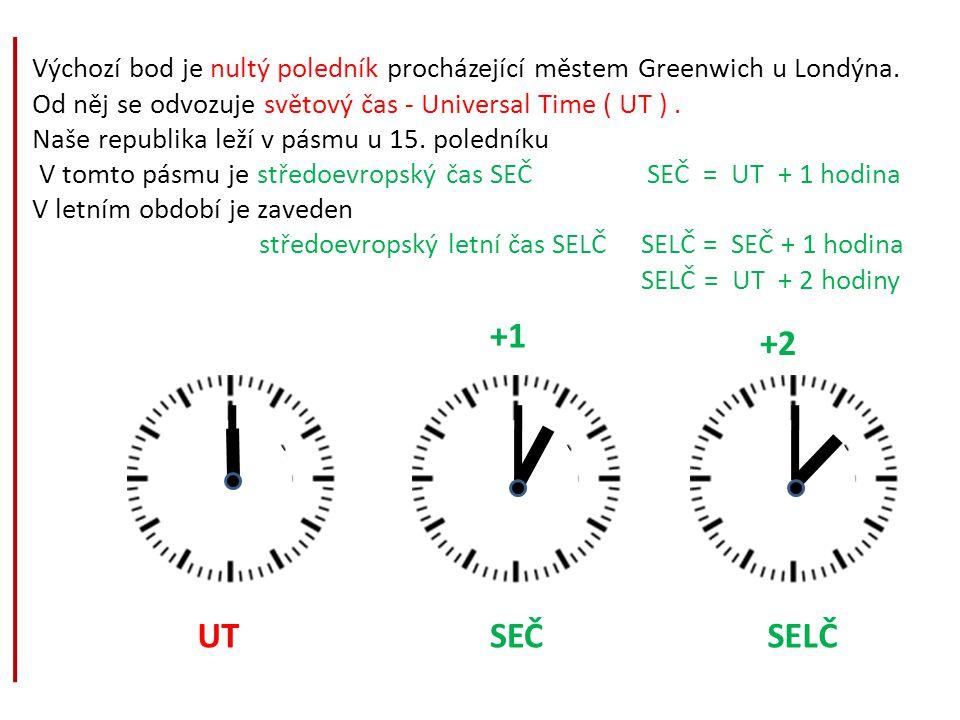 Výchozí bod je nultý poledník procházející městem Greenwich u Londýna.