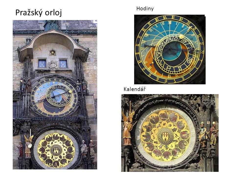 Hodiny Pražský orloj Kalendář