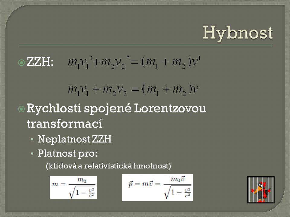 Hybnost ZZH: Rychlosti spojené Lorentzovou transformací Neplatnost ZZH