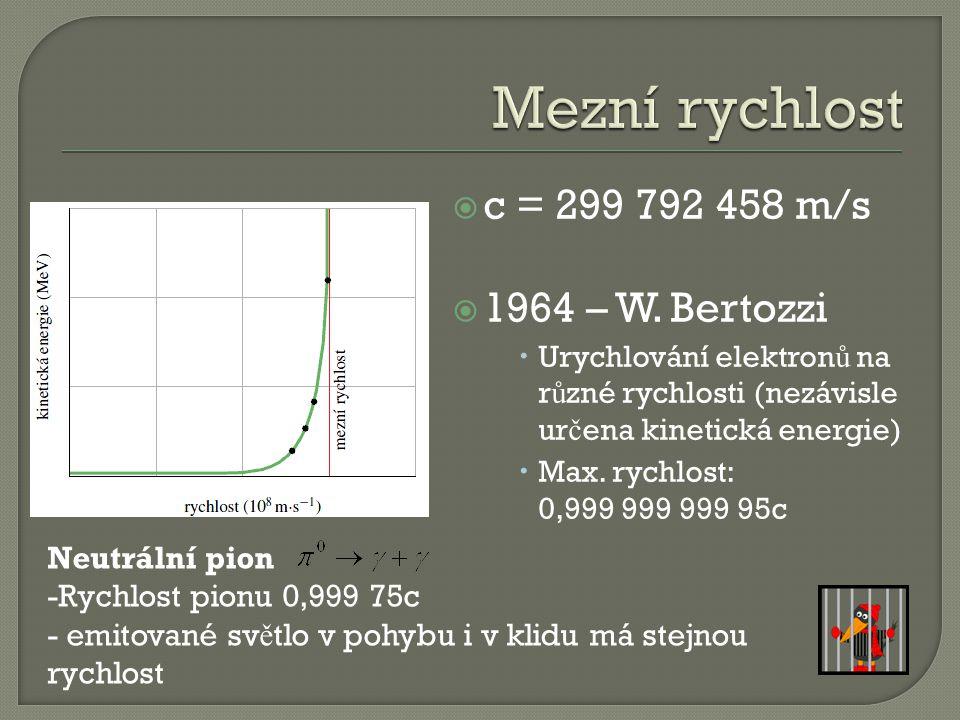 Mezní rychlost c = 299 792 458 m/s 1964 – W. Bertozzi Neutrální pion