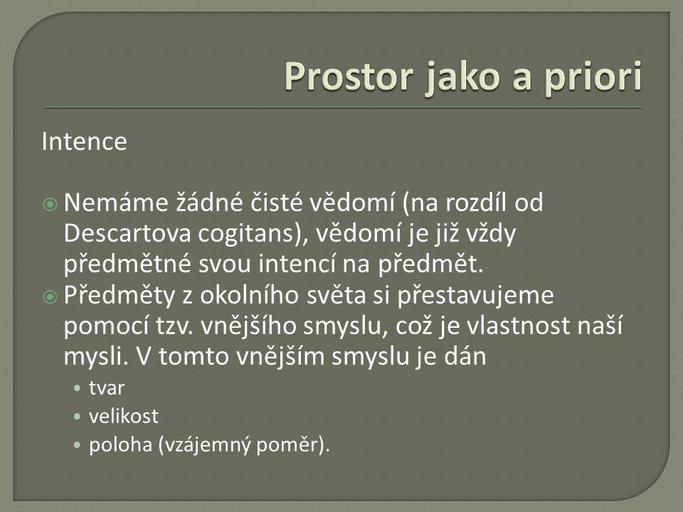 Prostor jako a priori Intence
