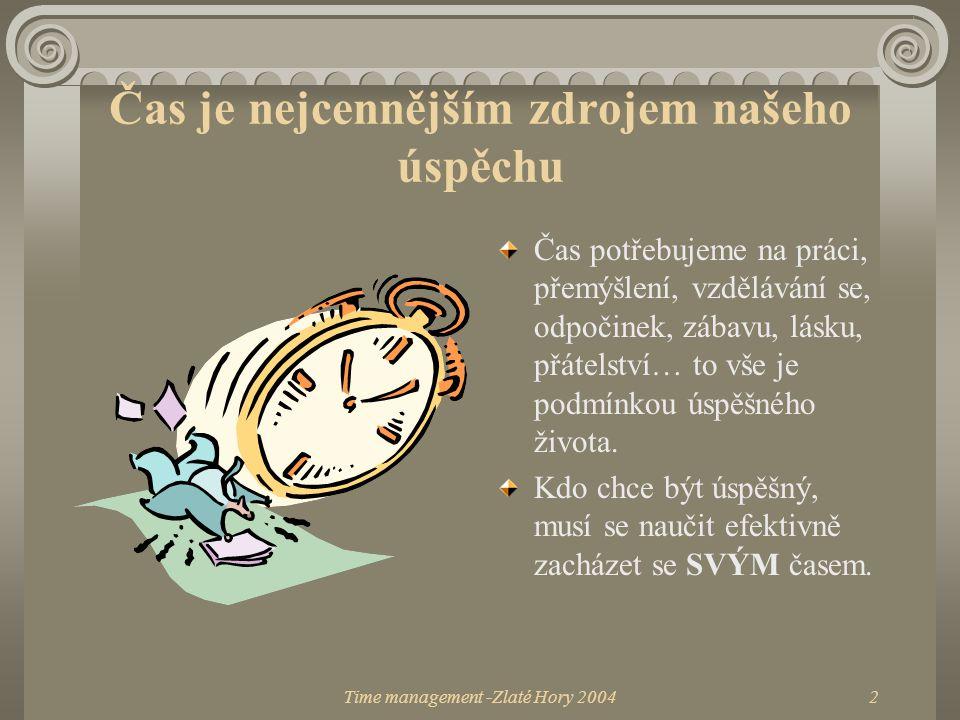 Čas je nejcennějším zdrojem našeho úspěchu