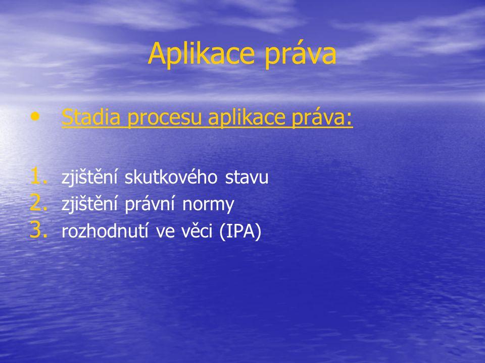 Aplikace práva Stadia procesu aplikace práva: