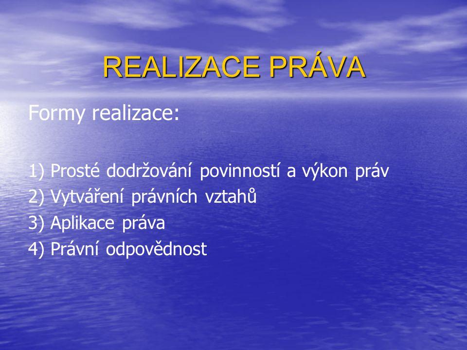 REALIZACE PRÁVA Formy realizace: