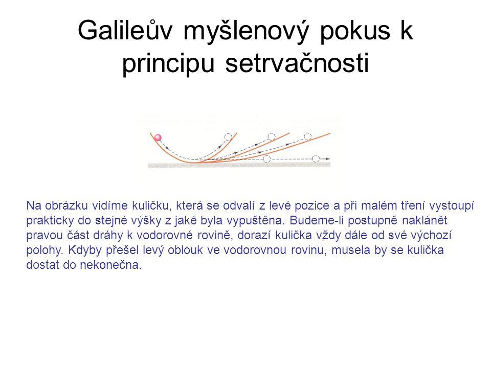 Galileův myšlenový pokus k principu setrvačnosti