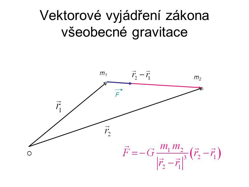 Vektorové vyjádření zákona všeobecné gravitace