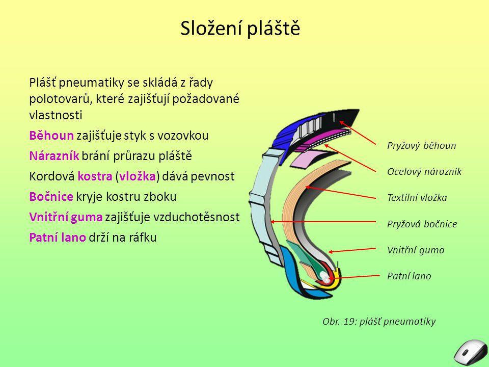Složení pláště Plášť pneumatiky se skládá z řady polotovarů, které zajišťují požadované vlastnosti.