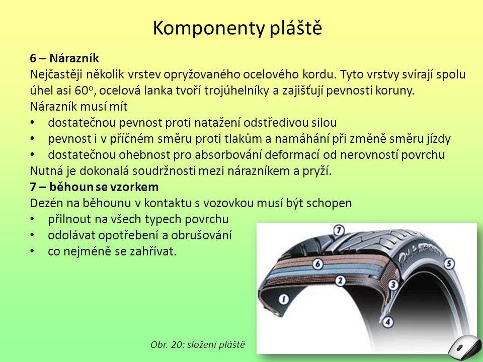 Komponenty pláště 6 – Nárazník