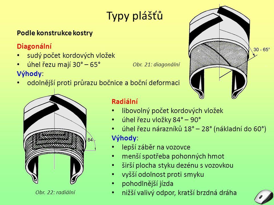 Typy plášťů Podle konstrukce kostry Diagonální