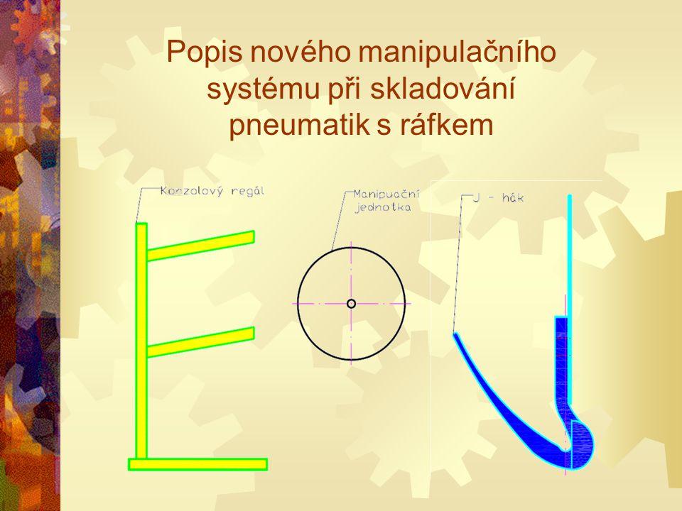 Popis nového manipulačního systému při skladování pneumatik s ráfkem