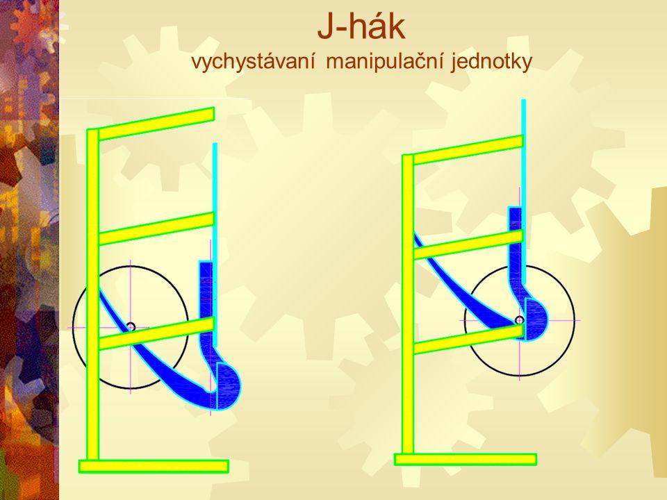 J-hák vychystávaní manipulační jednotky