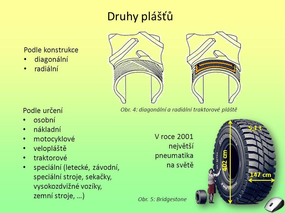 Obr. 4: diagonální a radiální traktorové pláště
