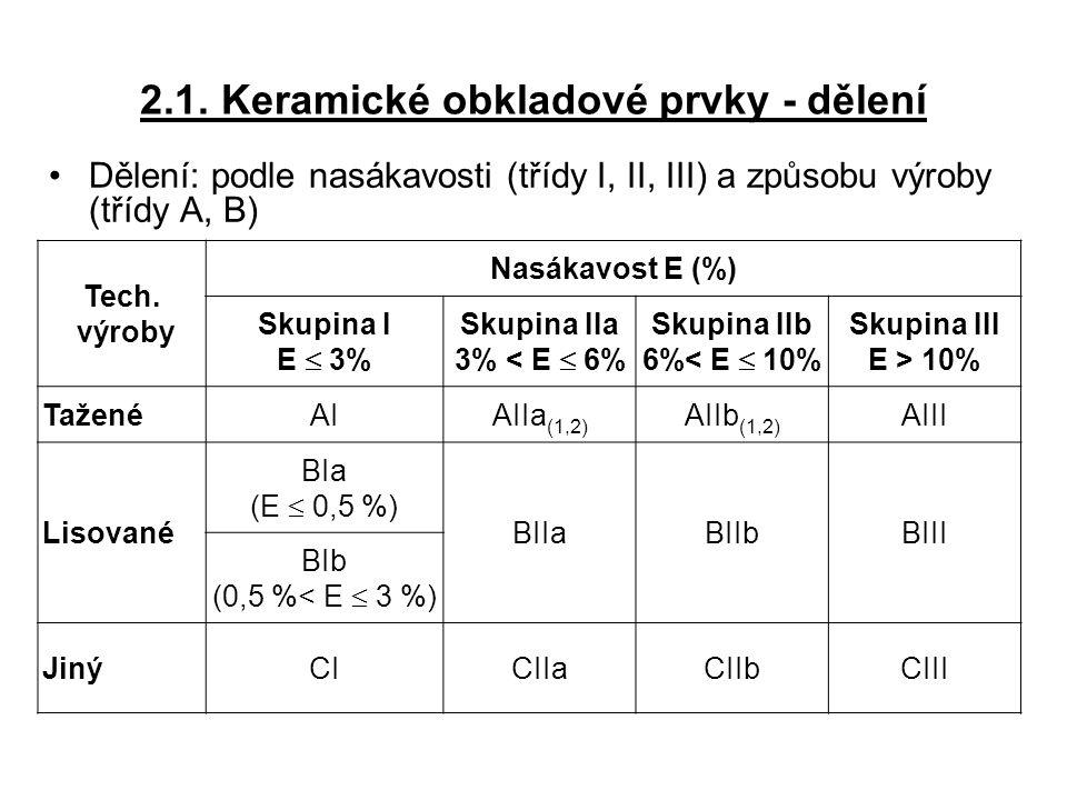 2.1. Keramické obkladové prvky - dělení