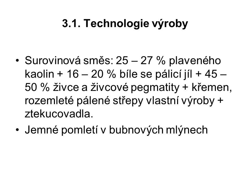 3.1. Technologie výroby