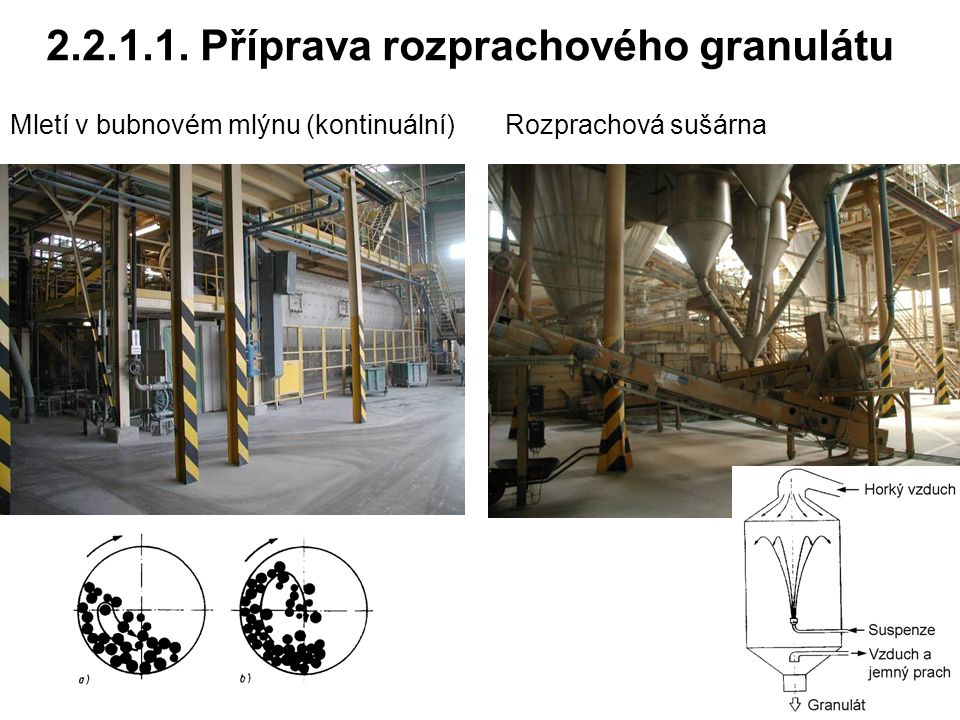 2.2.1.1. Příprava rozprachového granulátu