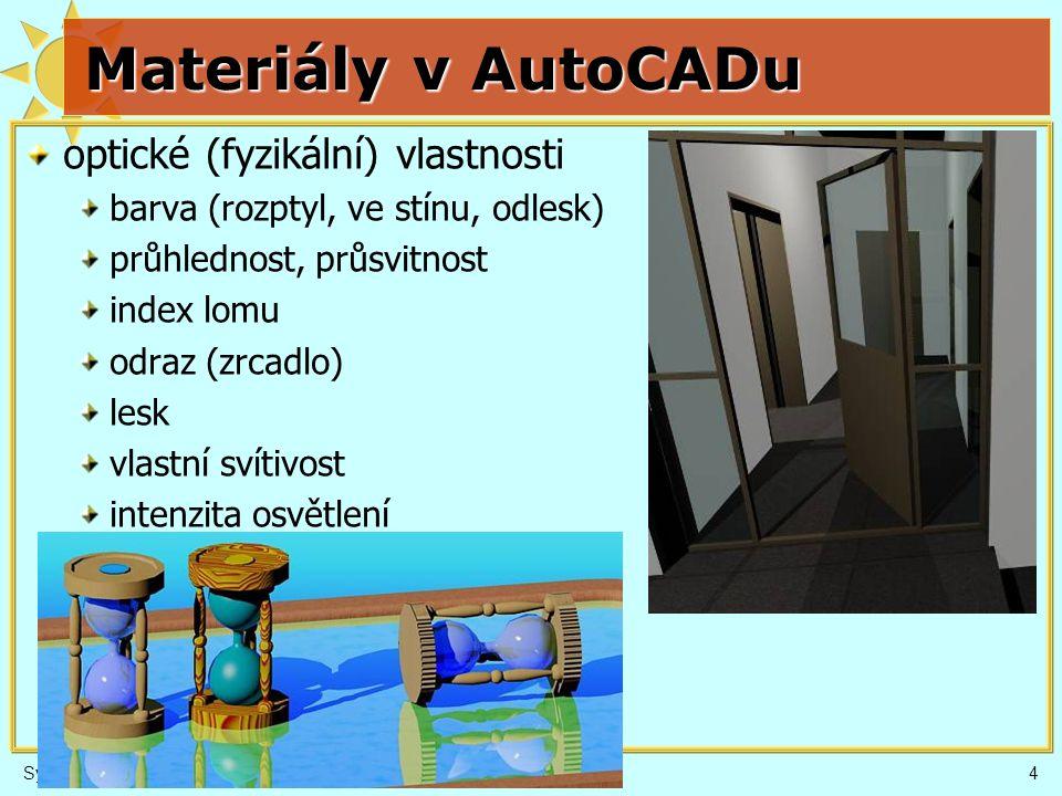 Materiály v AutoCADu optické (fyzikální) vlastnosti