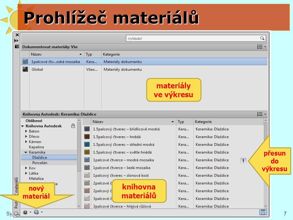 Prohlížeč materiálů materiály ve výkresu knihovna materiálů přesun