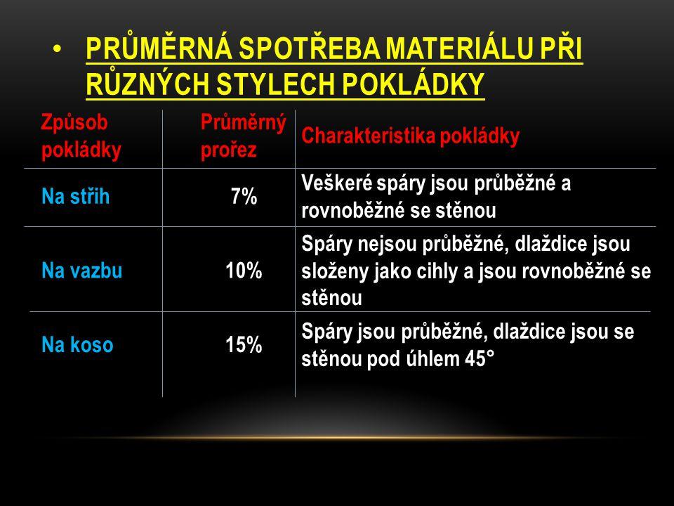 Průměrná spotřeba materiálu při různých stylech pokládky