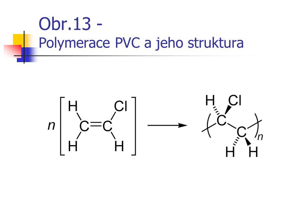 Obr.13 - Polymerace PVC a jeho struktura