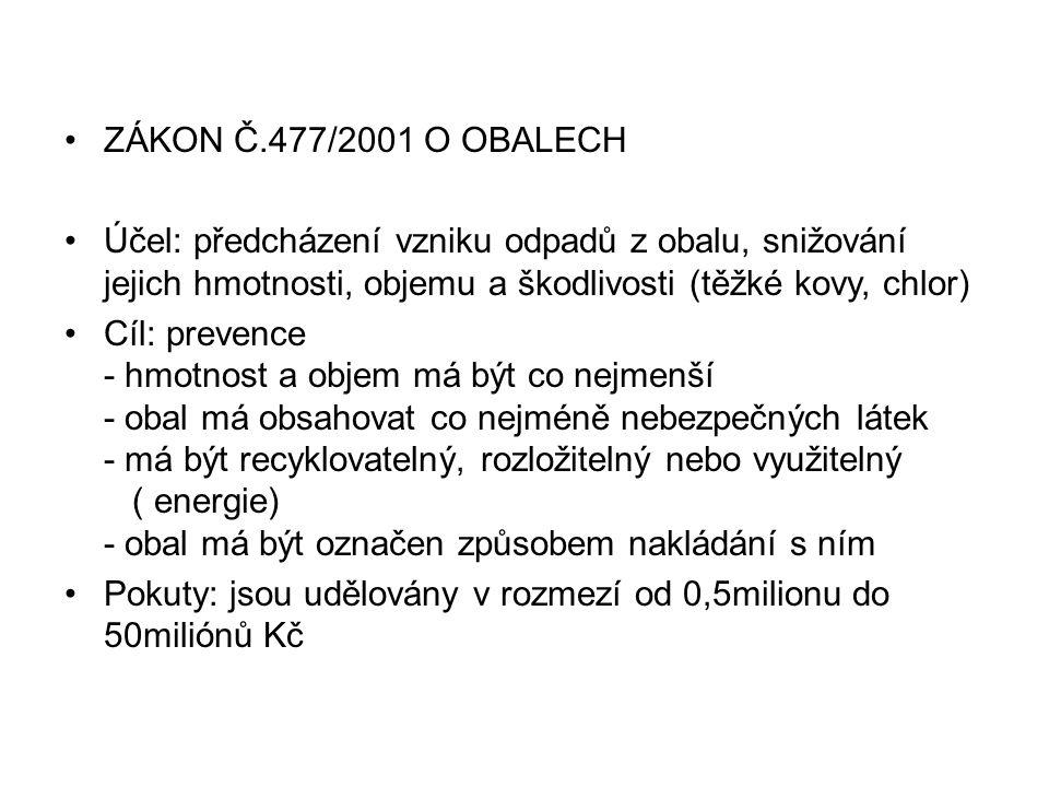 ZÁKON Č.477/2001 O OBALECH Účel: předcházení vzniku odpadů z obalu, snižování jejich hmotnosti, objemu a škodlivosti (těžké kovy, chlor)