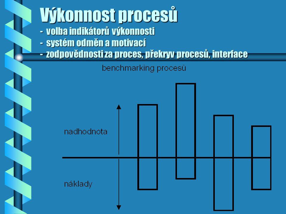 Výkonnost procesů - volba indikátorů výkonnosti - systém odměn a motivací - zodpovědnosti za proces, překryv procesů, interface