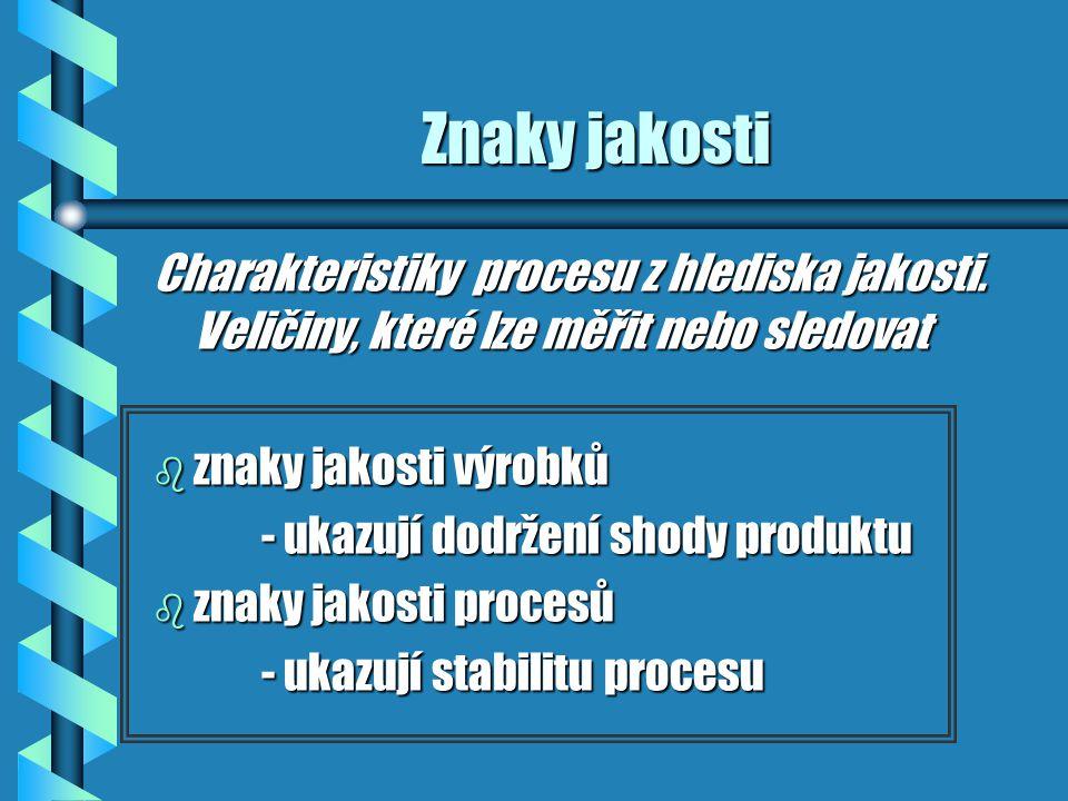 Znaky jakosti Charakteristiky procesu z hlediska jakosti. Veličiny, které lze měřit nebo sledovat.