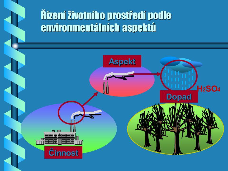 Řízení životního prostředí podle environmentálních aspektů