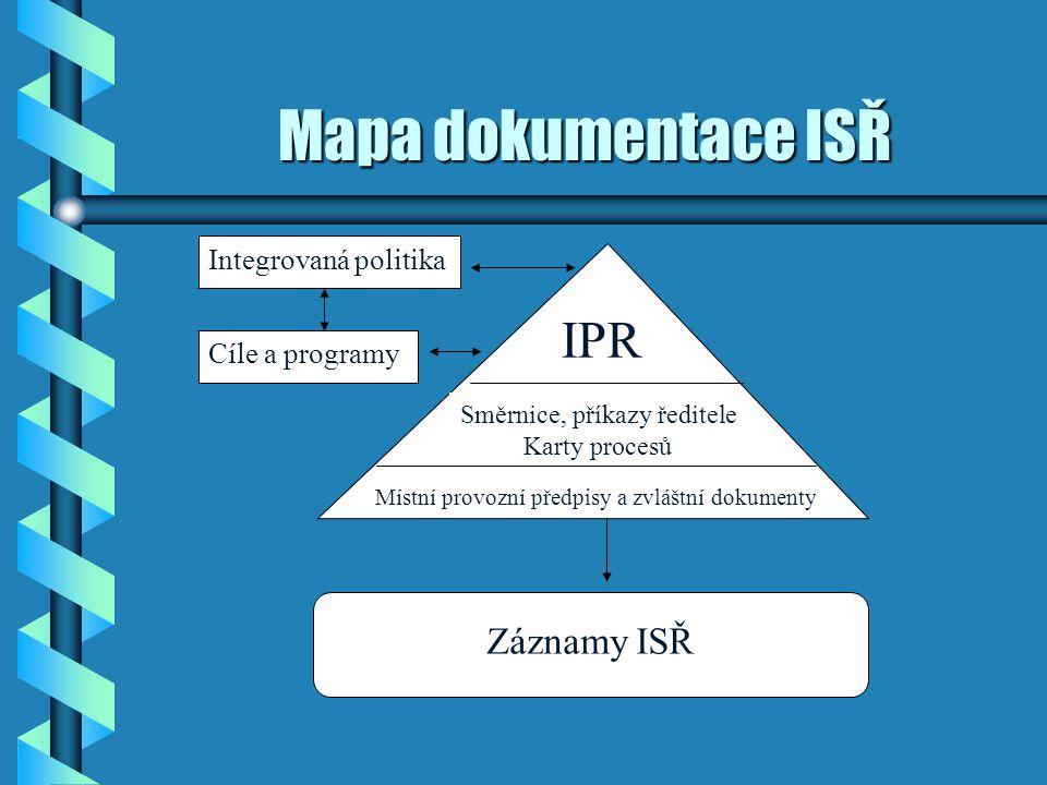 Mapa dokumentace ISŘ IPR Záznamy ISŘ Integrovaná politika