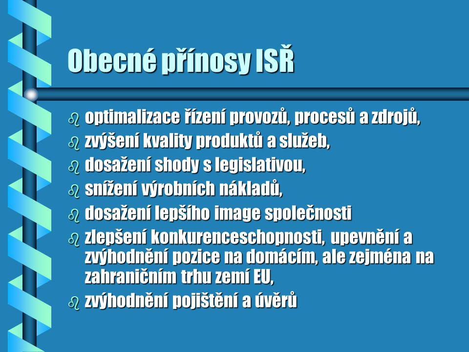 Obecné přínosy ISŘ optimalizace řízení provozů, procesů a zdrojů,