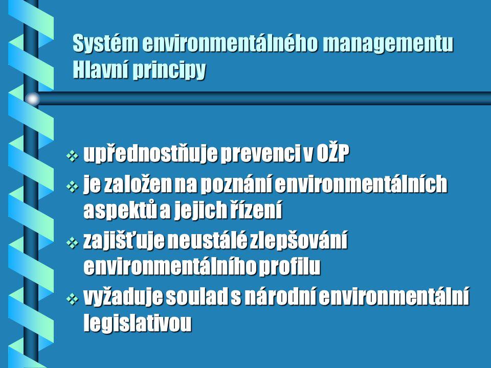 Systém environmentálného managementu Hlavní principy