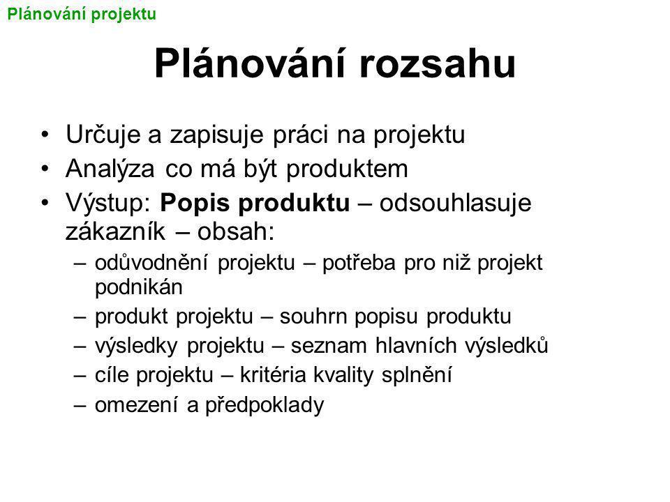 Plánování rozsahu Určuje a zapisuje práci na projektu