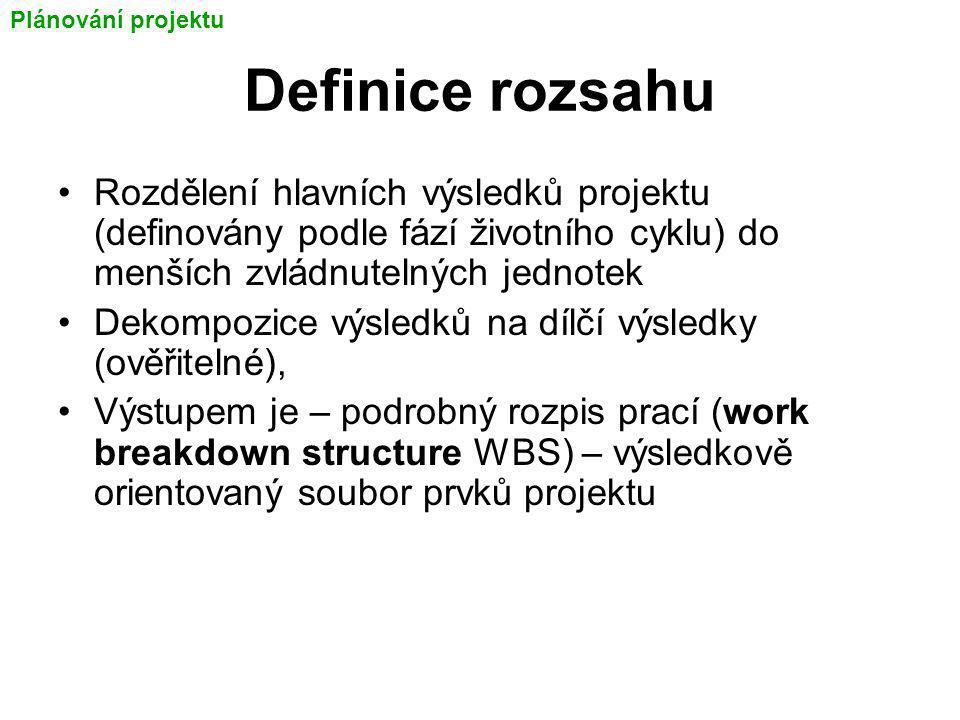 Plánování projektu Definice rozsahu. Rozdělení hlavních výsledků projektu (definovány podle fází životního cyklu) do menších zvládnutelných jednotek.