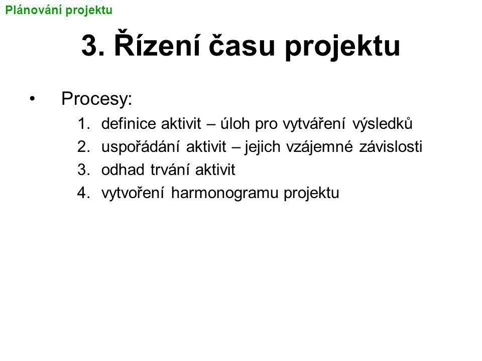 3. Řízení času projektu Procesy: