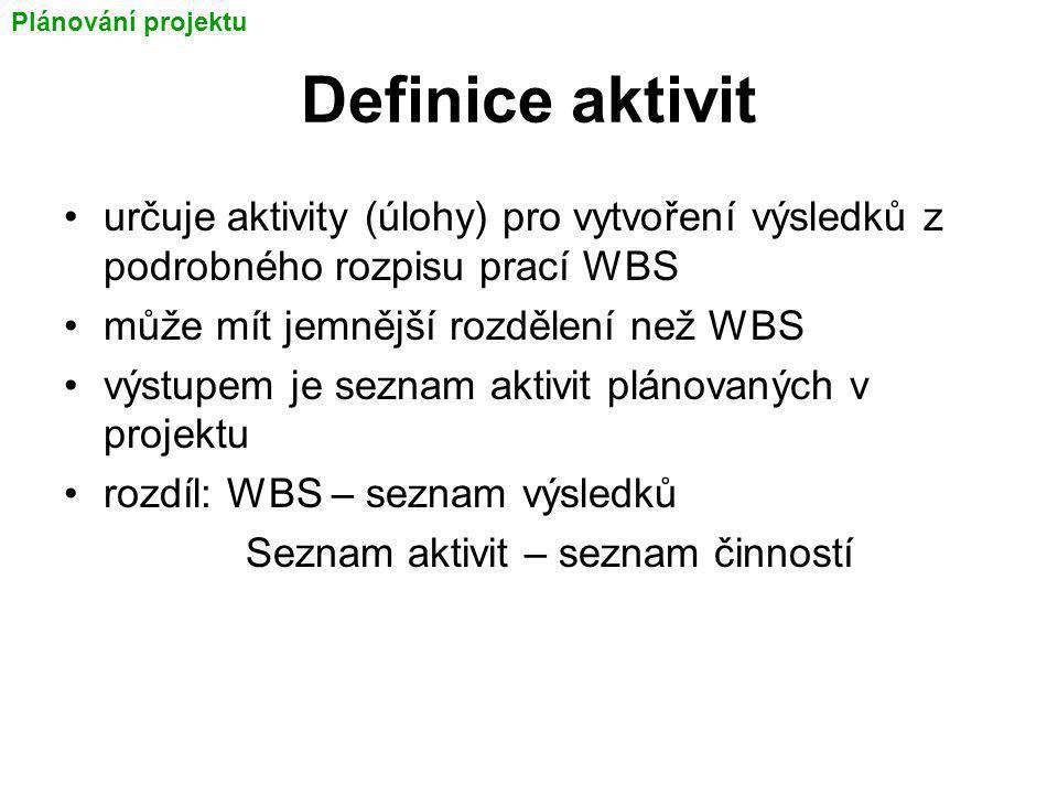 Plánování projektu Definice aktivit. určuje aktivity (úlohy) pro vytvoření výsledků z podrobného rozpisu prací WBS.