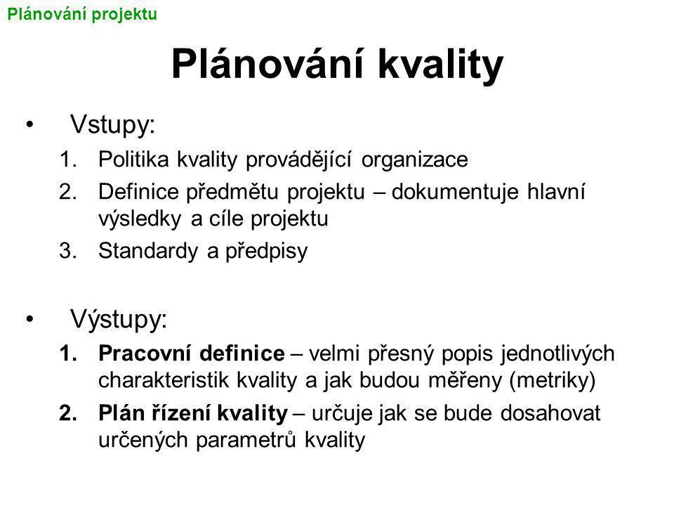 Plánování kvality Vstupy: Výstupy: